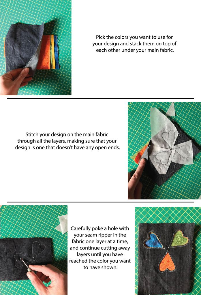 How to make a reverse applique detail on clothing patterns.